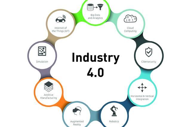 Indústria 4.0 é tudo isto